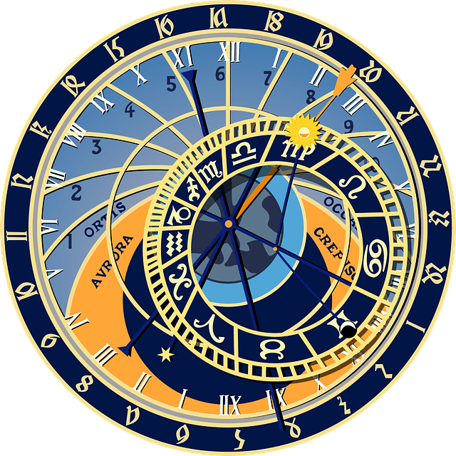 Nakshatras in Astrology - FutureScopeAstrology
