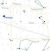 Nakshatra in Astrology