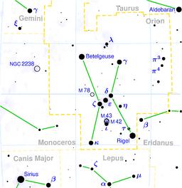 Nakshatras in Astrology - FutureScopeAstrology
