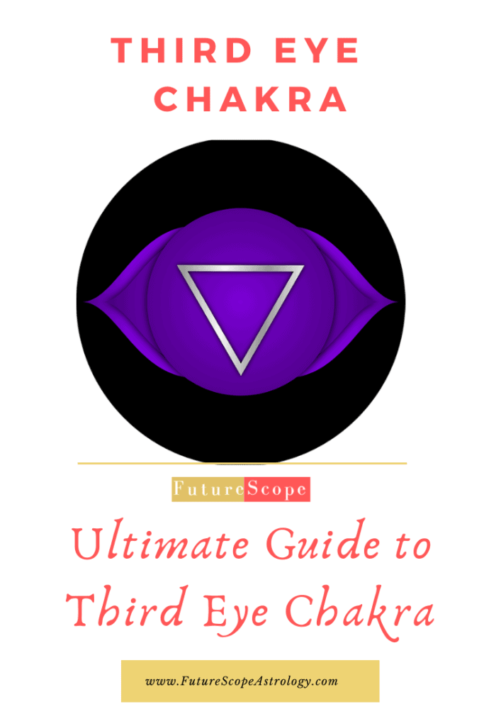 Third Eye Chakra : Symbol, Meaning, Stones, Affirmation