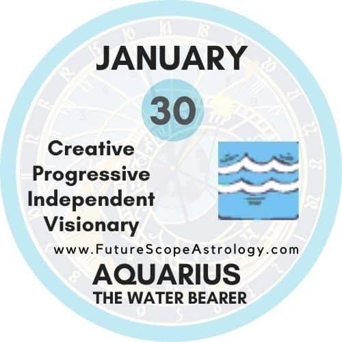 People born on january 30