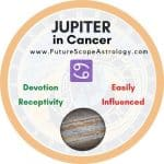 Jupiter in Cancer (all you need to know)